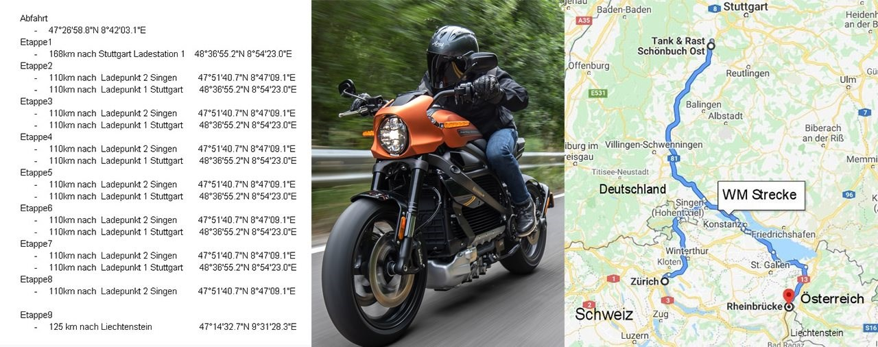 Neuer Rekord auf Harley-Davidson LiveWire aufgestellt