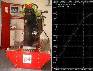 Bei uns ist es möglich Ihre Maschine auf einem Amerschläger p4- Leistungsprüfstand zu testen. Vereinbaren Sie einfach hier einen Termin mit uns.  Nachfolgend einige Einzelheiten:   Messungen an Maschinen, Motoren und Prüfa...