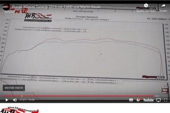 Bild zum Bericht: 1000PS.at x MB Bike Performace: Ducati XDiavel Tune Up