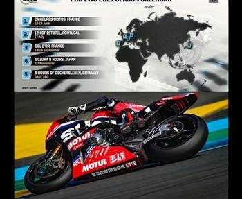 Der Terminkalender der FIM Endurance Weltmeisterschaft 2021 wurde am 12. April erneut umgestellt. Die 24-Stunden von Le Mans bleib... Weiter >>